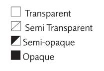 transparency symbols